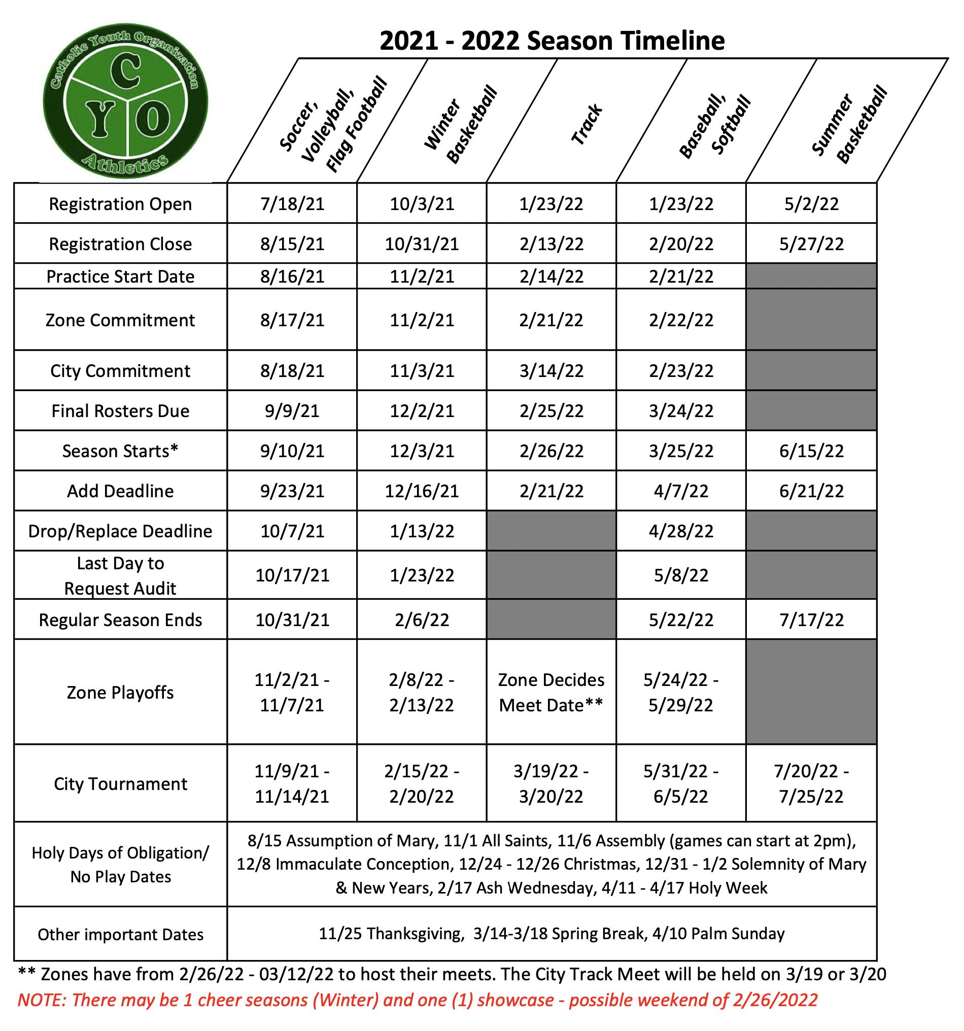 2021 Season Timeline